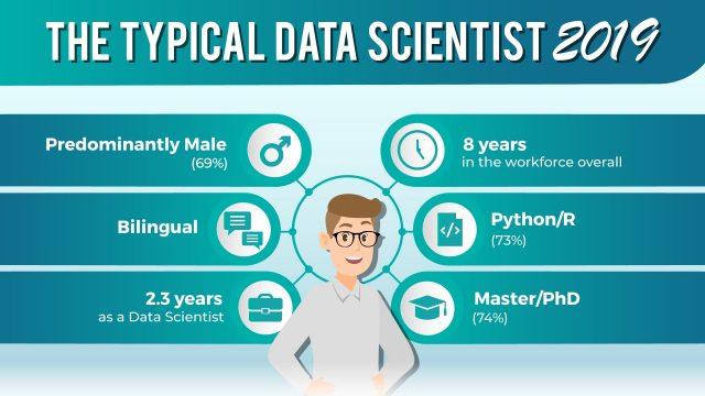 typical-data-scientist-header