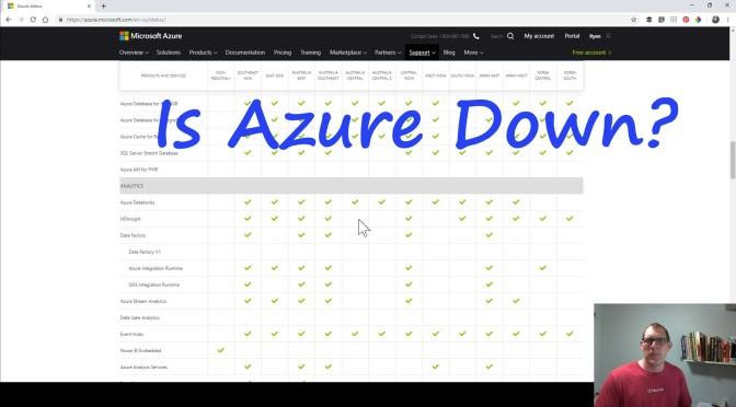 How to know if Microsoft Azure is down?