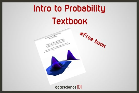 Free Probability Textbook